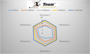 X Team 1